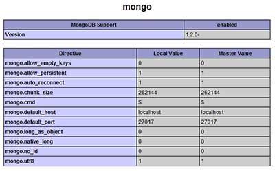 آموزش کار با دیتابیس mongodb در php